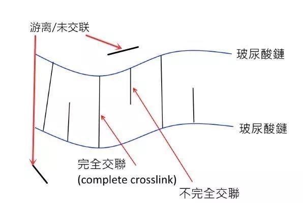 BDDE_crosslinker