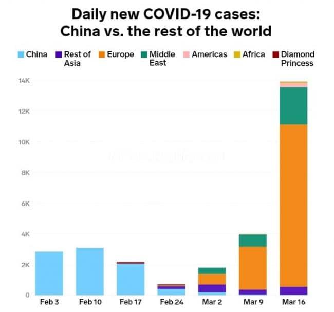 海外冠状病毒